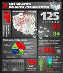 Infografika - Sieć GRENE.jpg